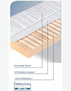 Easyflex - Materasso in poliuretano espanso, altamente traspirante con adattamento ergonomico al corpo