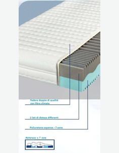 Duosan - Materasso in poliuretano espanso, altamente traspirante, 2 canali di ventialzione con adattamento ergonomico al corpo