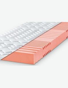 Comfort - Materasso in poliuretano espanso, altamente traspirante, adattamento ergonomico al corpo