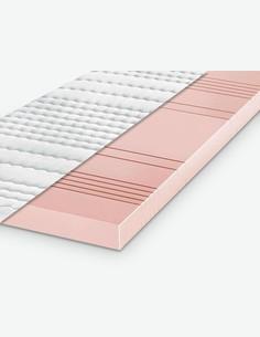 Mediflex - Materasso in poliuretano espanso, altamente traspirante, adattamento ergonomico al corpo